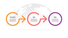 Business Process. Timeline Inf...