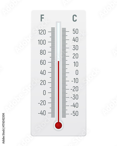 Thermometer In Degrees Celsius And Fahrenheit