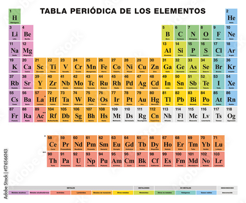 Stampa su Tela  Periodic Table of the elements