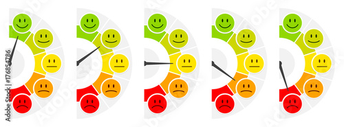 Valokuva  5 Smileys Color Barometer Public Opinion Vertical