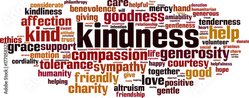 Kindness word cloud Wallpaper Mural