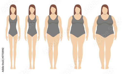 Obraz Body mass index vector illustration from underweight to extremly obese. Woman silhouettes with different obesity degrees. Weight loss concept. - fototapety do salonu