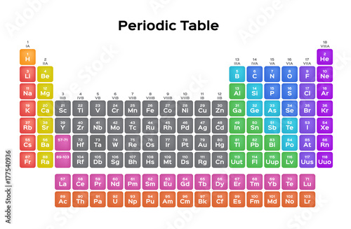 Periodic table vector science concept buy this stock vector and periodic table vector science concept urtaz Gallery