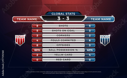 football scoreboard and global stats broadcast graphic soccer