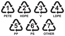 Set Of Recycling Symbols For P...