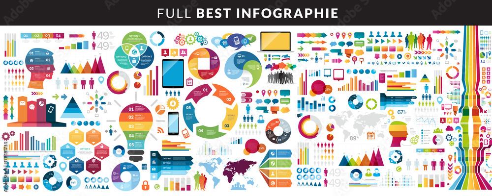 Fototapety, obrazy: infographie