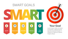 SMART Goals Setting Diagram Te...