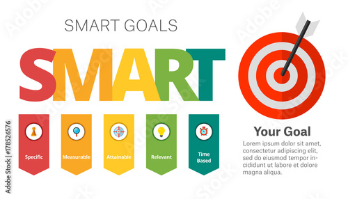 SMART Goals Setting Diagram Template Canvas Print
