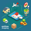 Concept illustrations set of ordering from tablet in online store