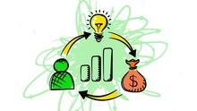 Business Idea, Finance And Man...