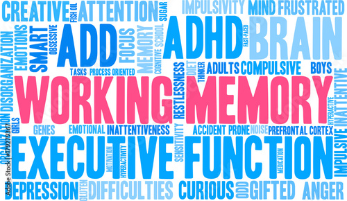 Photo Working Memory Word Cloud on a white background.