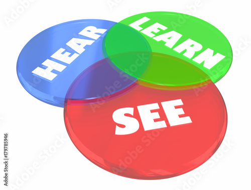 Fotografie, Obraz  See Hear Learn Venn Diagram Education Methods 3d Illustration
