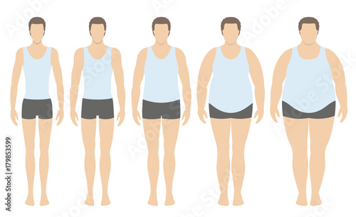 Fotografía  Body mass index vector illustration from underweight to extremely obese in flat style