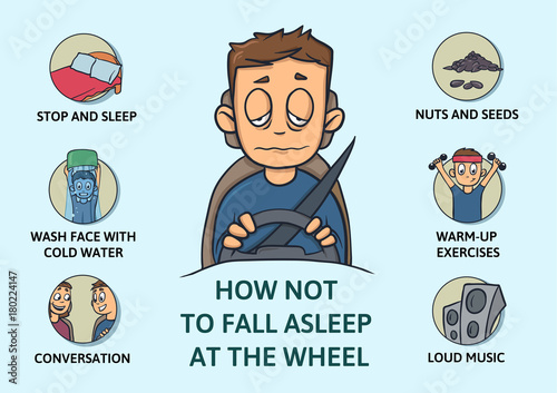 Set of tips to stay awake while driving Wallpaper Mural