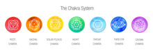 The Chakra System For Yoga, Me...