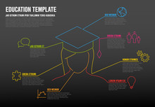 School Education Infographic Template