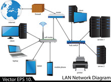 LAN Network Diagram Vector Ill...