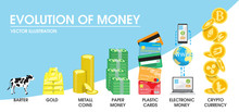 Evolution Of Money Concept Vector Illustration