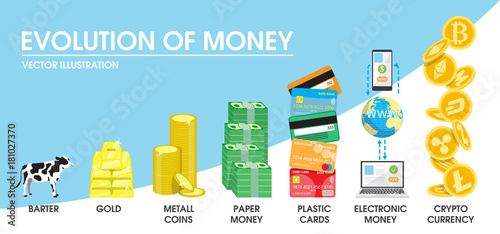 Fototapeta Evolution of money concept vector illustration obraz