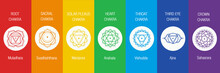 The Chakra System - For Yoga, ...