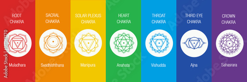 Photo  The chakra system - for yoga, meditation, ayurveda