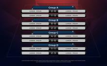 Football Scoreboard And Global...