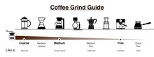Infographics Of Coffee Grind G...