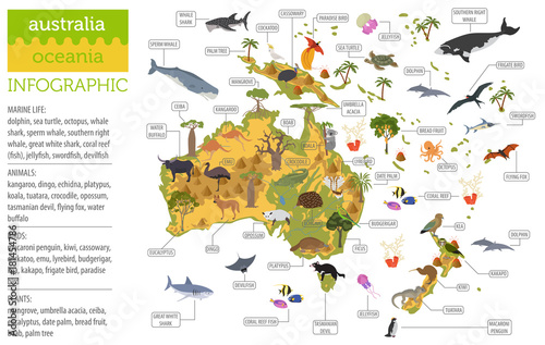 Fotografía Australia and Oceania flora and fauna map, flat elements