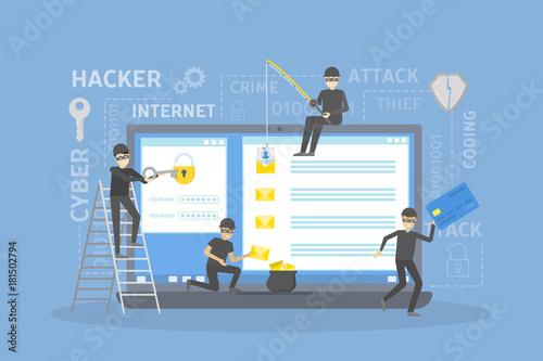 Hackers robbing computer. Tapéta, Fotótapéta