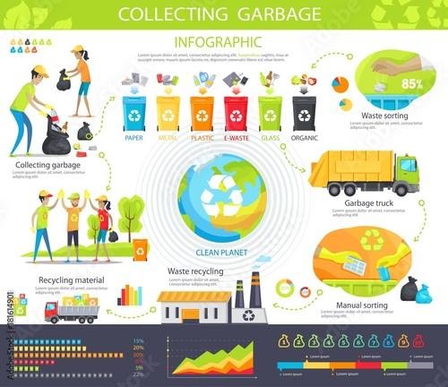 Fotografía  Collecting Garbage Infographic Poster with Steps