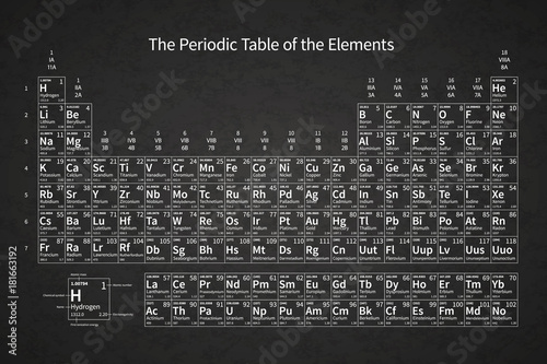 White chemical periodic table of elements on school chalkboard with texture Fototapet