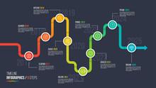 Nine Steps Timeline Or Milesto...