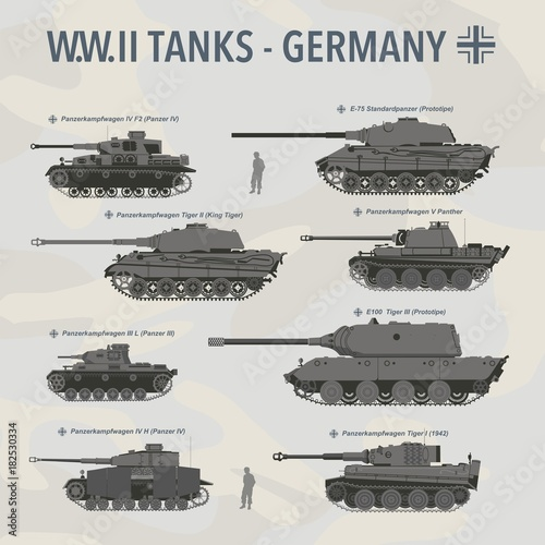Fotografie, Tablou Military tank flat vector illustration set of German World War II