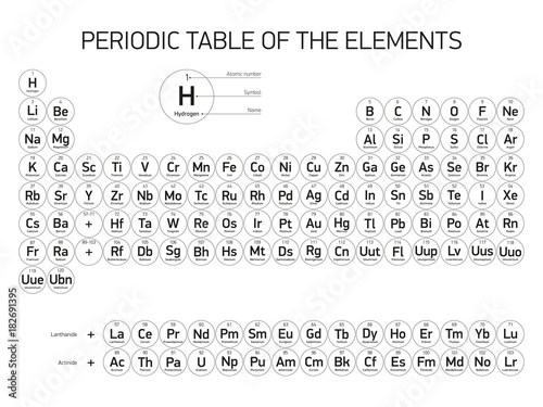 Periodic table of the elements vector design extended version new periodic table of the elements vector design extended version new elements black urtaz Image collections