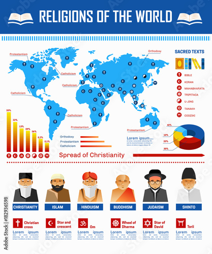Photo Religion world infographic vector religious symbols and adherent sread map templ