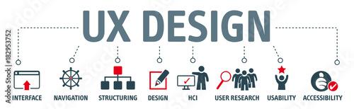 Banner web design Canvas Print