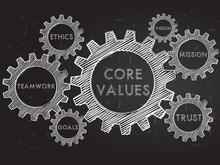 Core Values And Business Conception Words In Gears Infographic Over Blackboard