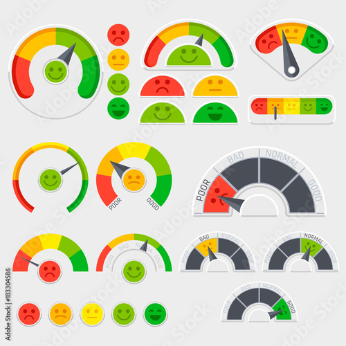 Fotografie, Obraz  Customer satisfaction vector indicator with emotions icons