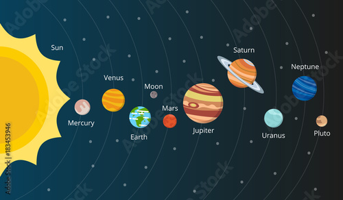 Scheme of solar system. Planets in vector style Fototapete