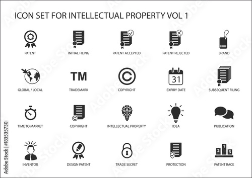 Intellectual property / IP vector icon set Wallpaper Mural