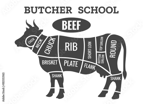 1 2 beef butchering diagram all wiring diagram Butchering a Cow
