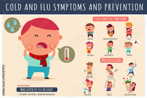 Fotografia  Cold and flu symptoms and prevention