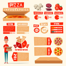 Pizza Infographic For Italian Fast Food Template