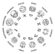 Astrological Horoscope Zodiac ...