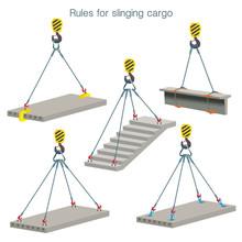 Rules For Slinging Cargo. Safe...
