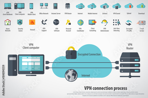 Fotografía  VPN concept - Virtual Private Network background with 24 VPN editable vector icons for video, mobile apps, Web sites and print projects