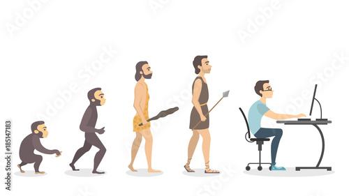 Fototapeta Evolution of programmer. obraz