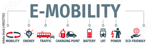 Cuadros en Lienzo  Banner e-mobility concept vector illustration with Symbols and keywords