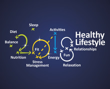 Healthy Lifestyle 2018 Blue Ba...