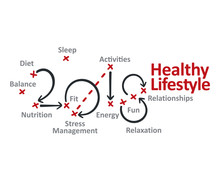 Healthy Lifestyle 2018 Red Mar...